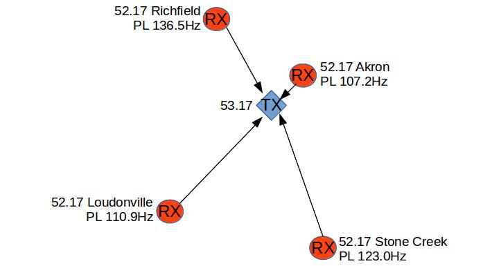 5317-6meter-diagram-a